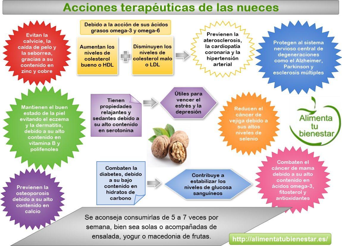 Propiedades saludables de las nueces