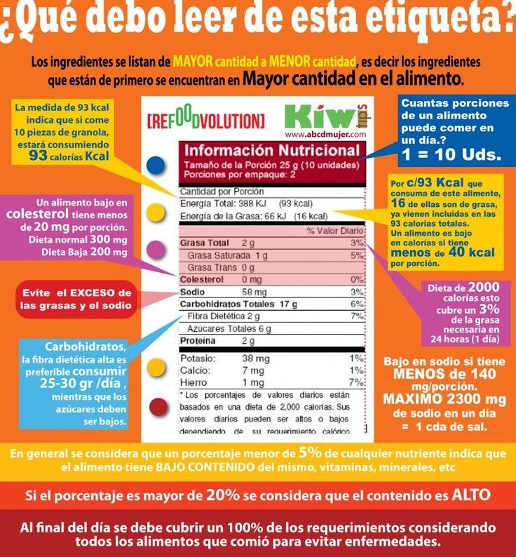 Qué leer en las etiquetas para saber si los productos light son saludables entre otras cosas #infografia