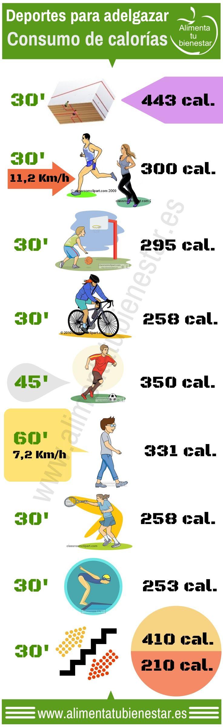 Creo cuando es mejor correr para perder peso hay